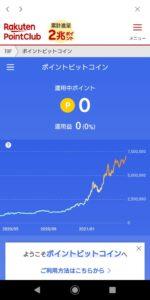 楽天ビットコイン01