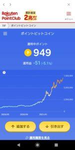 楽天ビットコイン11